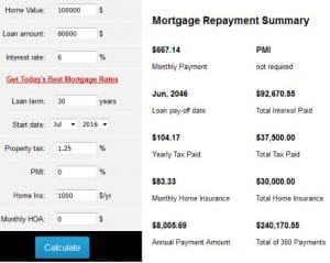 Mortgage Repayment Summary Example 2